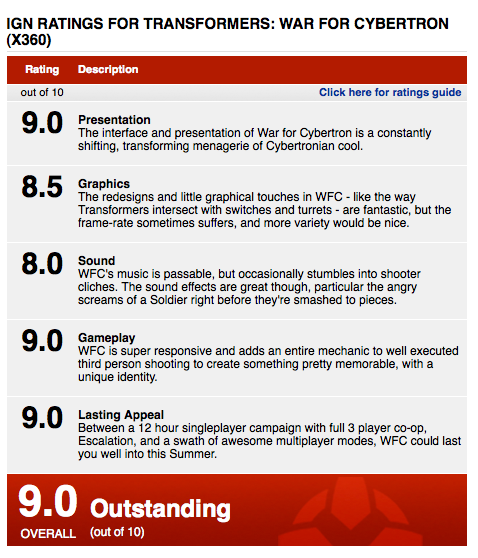 IGN.com gives Transformers a great rating!